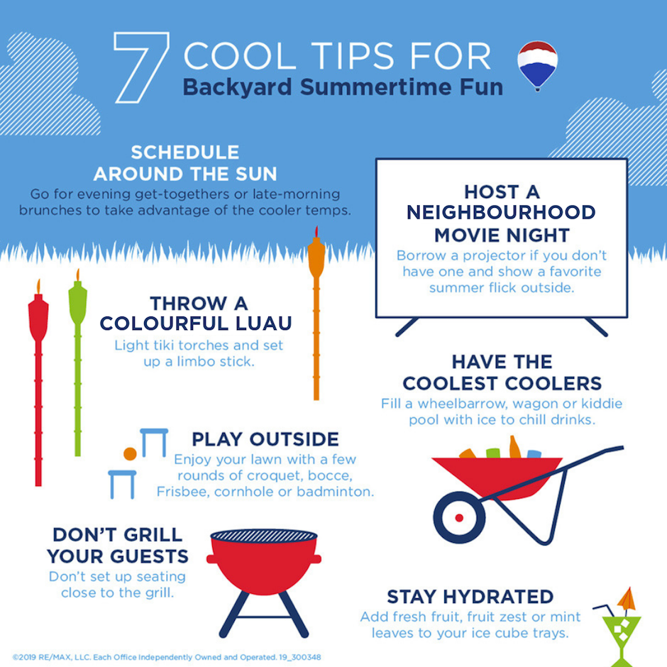 Stay Cool This Summer!