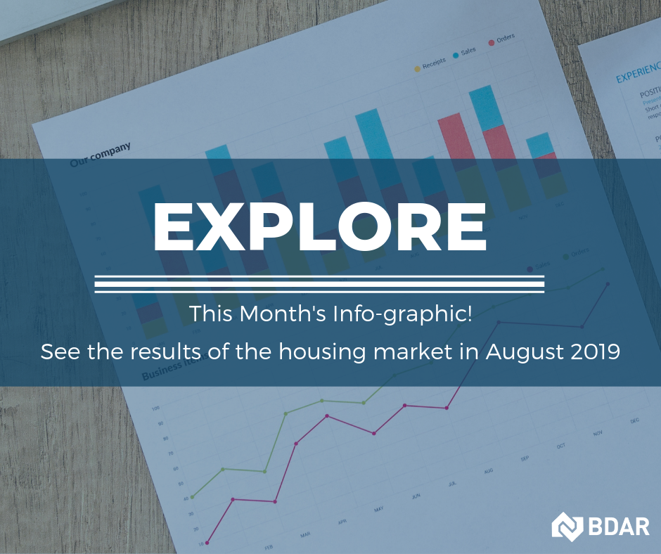 Barrie and Area - Market Stats - August 2019