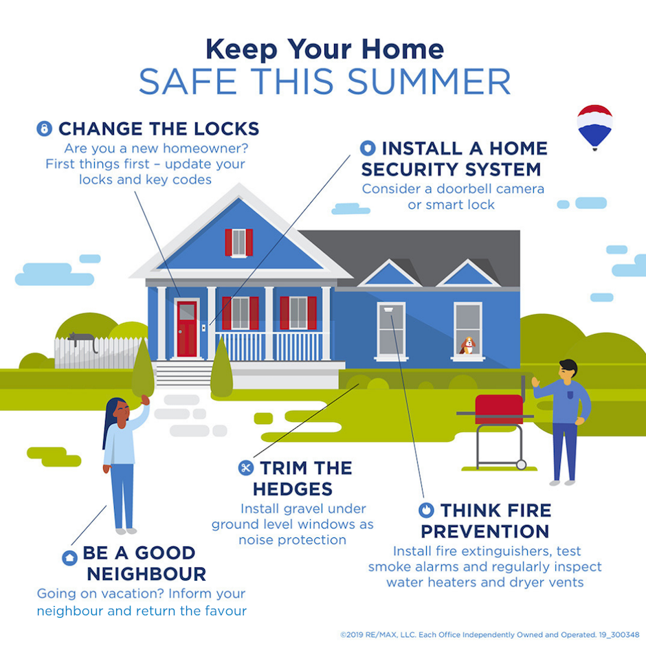 Keep your home SAFE!