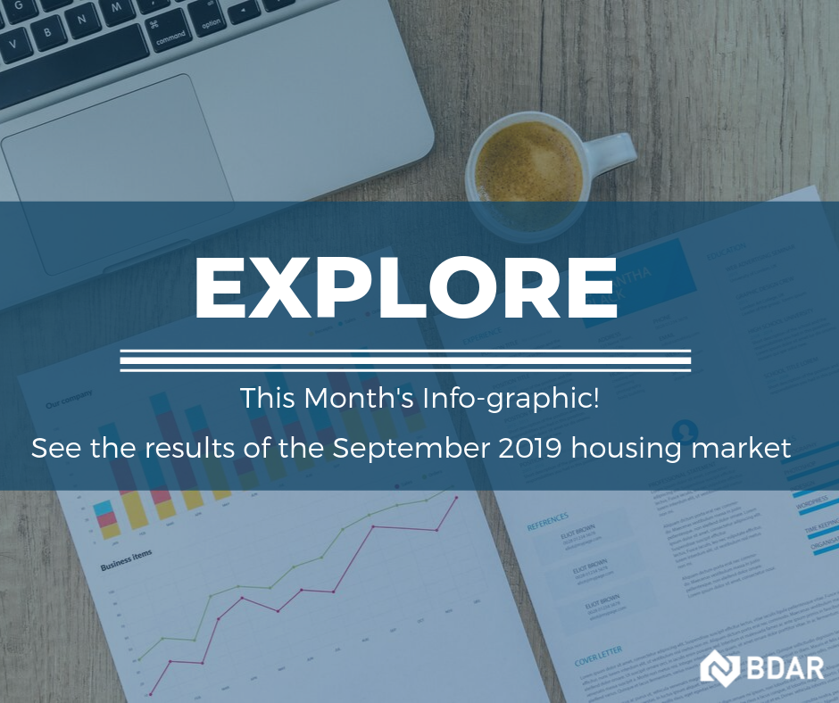 Barrie and Area - Market Stats - September 2019